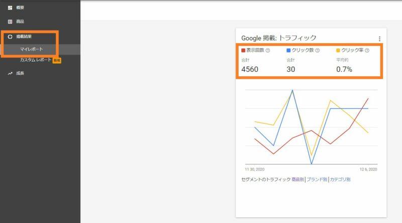 Googleマーチャントセンターダッシュボード 掲載結果確認画面