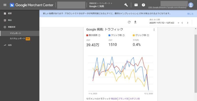 Googleマーチャントセンターの管理画面で「無料リスティング」レポート変更点を確認する場合