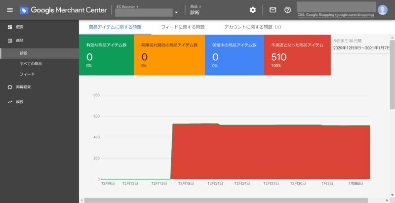 Googleマーチャントセンターでどの商品が原因で不承認になっているかを確認する方法1