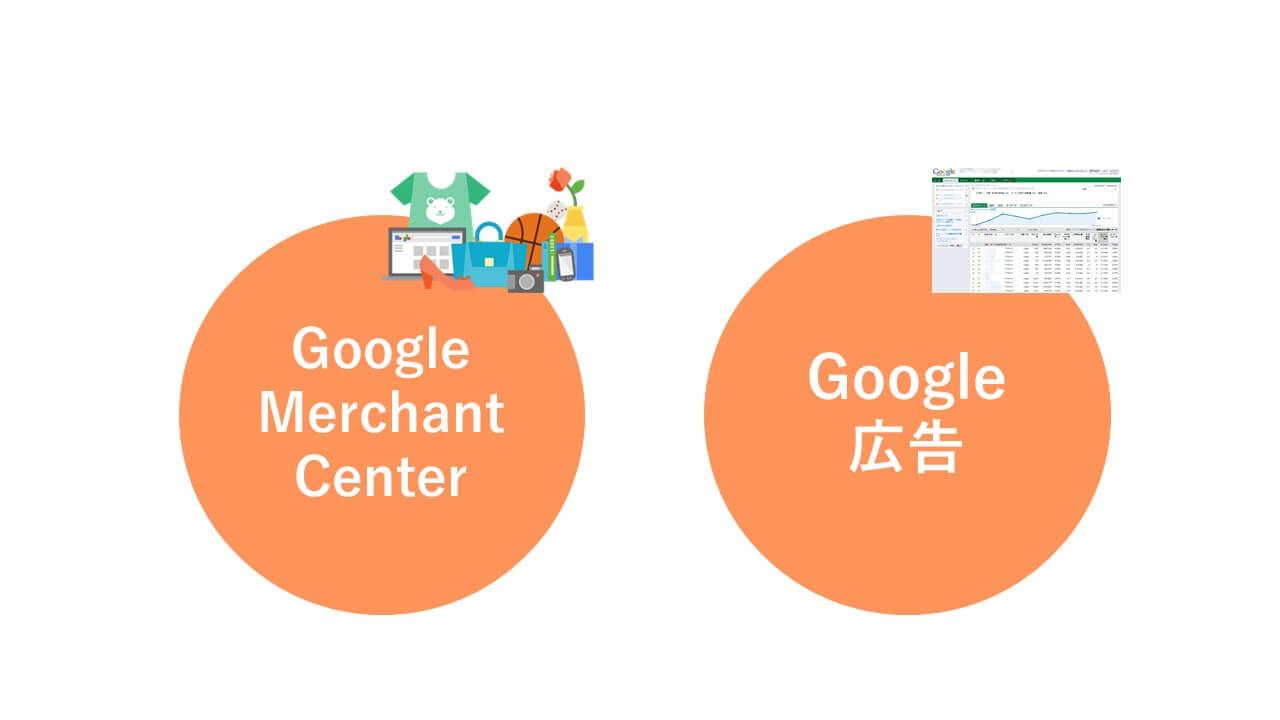 Google Merchant CenterとGoogle ショッピング広告