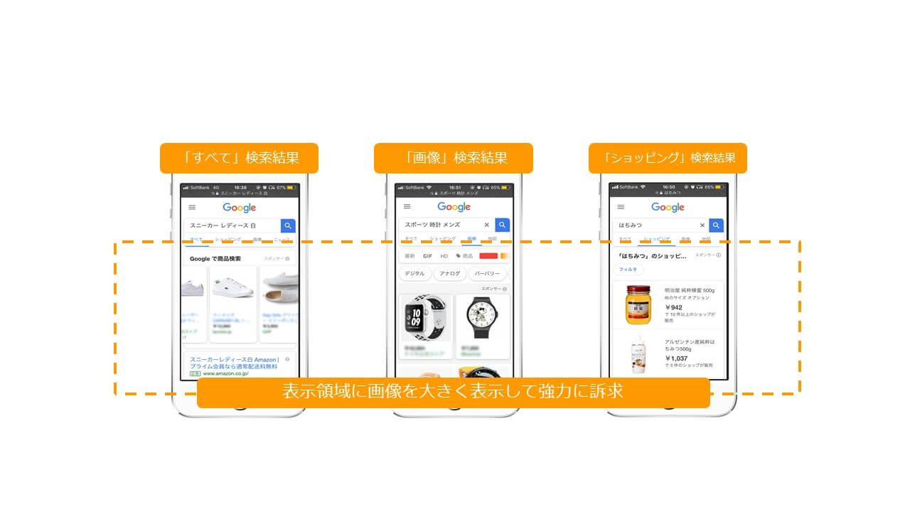 Googleショッピング広告のメリット