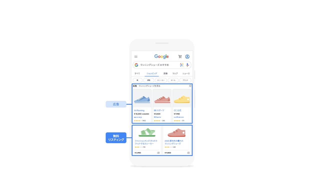 Google ショッピング広告とGoogle無料リスティング掲載面の違い