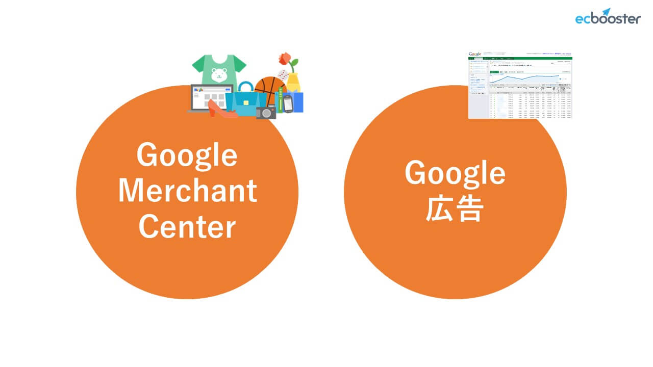 Google Merchant CenterとGoogle広告